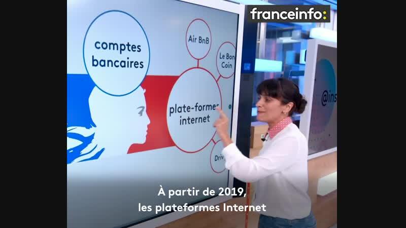 Chronique sur FranceInfo Le Fisc pourra bientôt fouiller vos réseaux sociaux