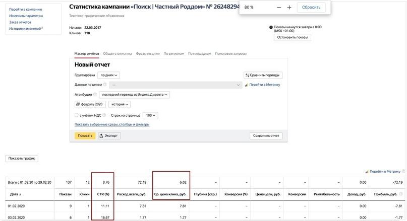 Кейс: 269 заявок за месяц для роддома по 59 руб за заявку, изображение №9