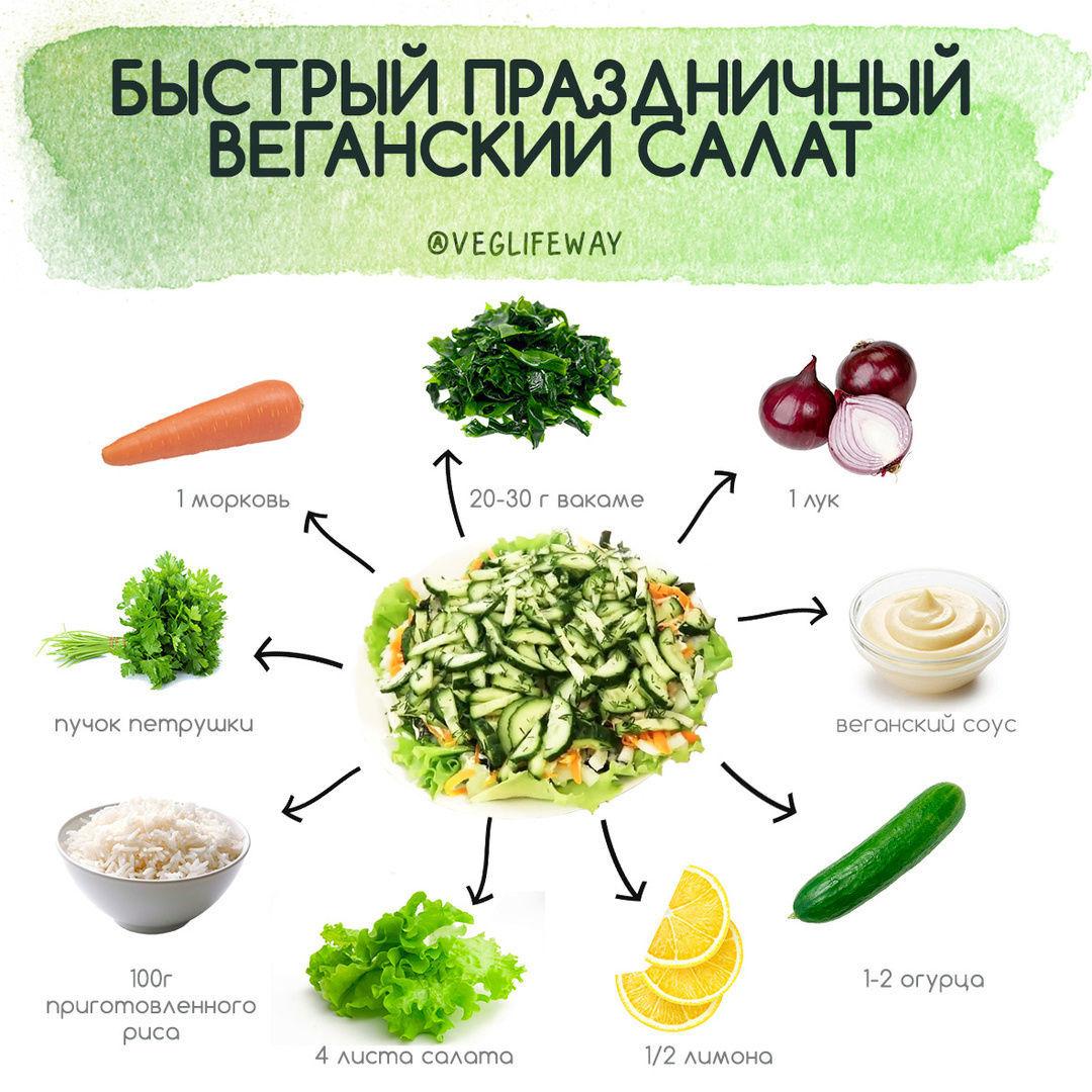 Быстрый праздничный веганский салат