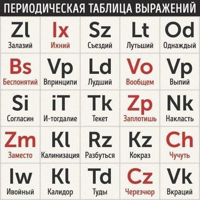 10 слов, в которых часто путают буквы