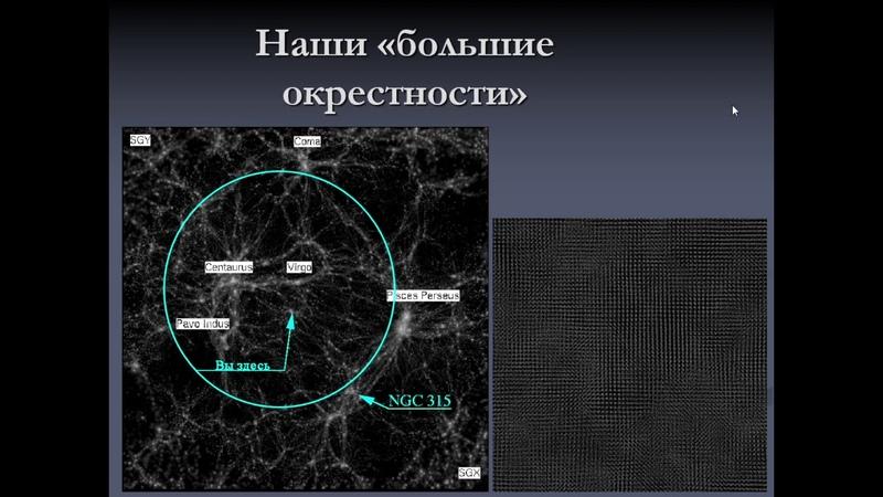 ВШЭ 2020 осенний семестр Майнор астрофизика Лекция 12 Часть 1
