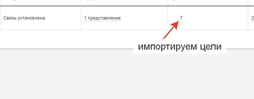Настройка Google Ads. Установка И Настройка Google Analytics (Часть 3), изображение №49