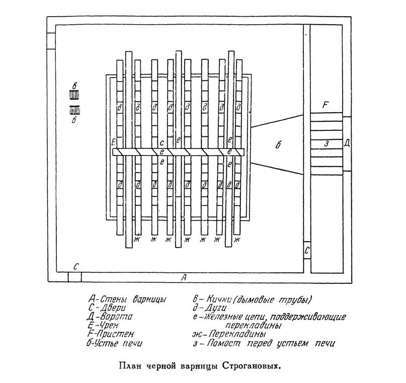 Технология соляного промысла., изображение №3