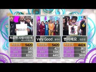 [CUT]131012 Music Core Ending Block B (1080) [DOONGI]