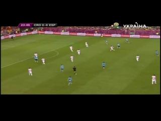 [Обзор] Хорватия - Испания  HD