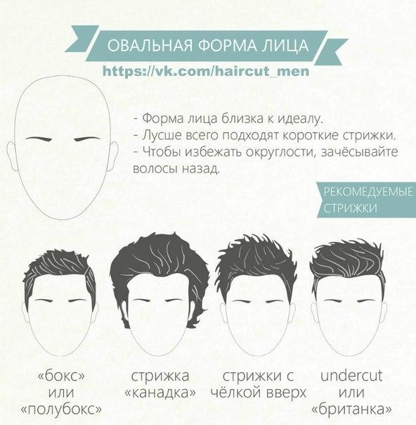 Прически мужские для прямоугольного лица