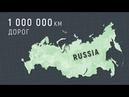 Изготовление рекламных роликов продающих видео в Екатеринбурге