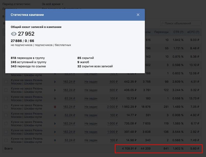 Кейс: Как получать заказы на кухни по 470 рублей, изображение №3