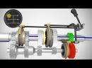 Механическая коробка передач (МКПП) и синхронизатор - как они работают? 3D-анимация. Канал: « AlexKolmak ».