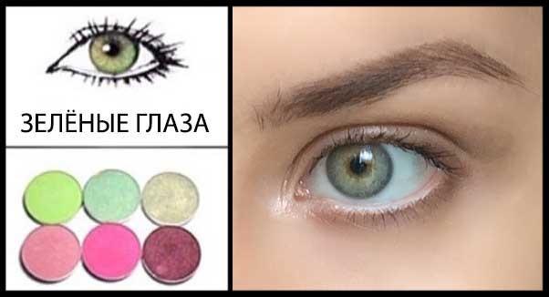 Идеальное сочетание: как подобрать тени под цвет глаз, изображение №6