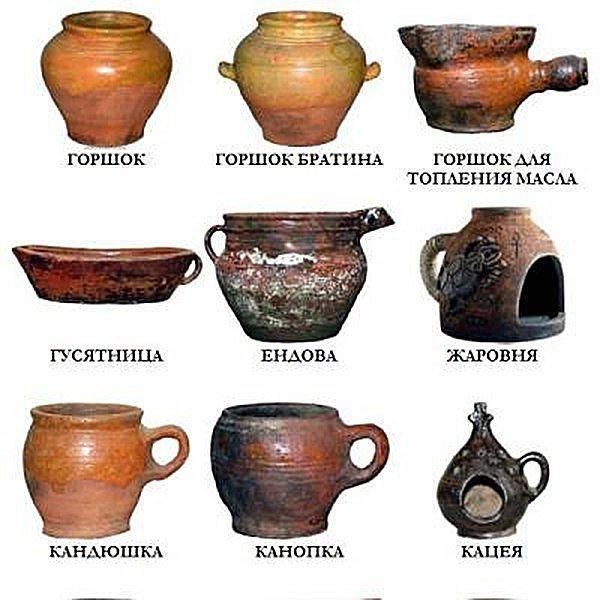 старинные предметы картинки и названия