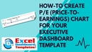 How-to Create P/E (Price-to-Earnings) Chart in Excel for your Executive Dashboard Template