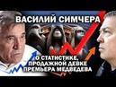 Об этом Вам не расскажет Росстат, реальные статистические показатели экономики России.