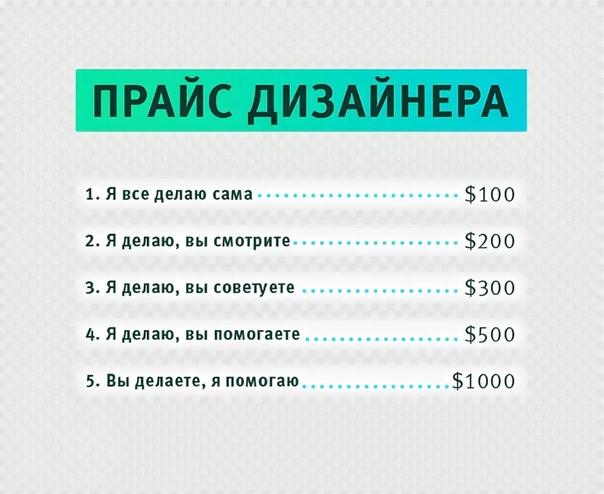 Час стоимость графического дизайнера в костроме продать часы в