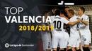 TOP Goles Valencia CF LaLiga Santander 2018 2019: