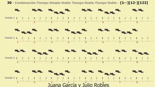 Los Ritmos del Tango - 30 - Combinacin Tiempos Simple, Doble, y Doble Doble de Vals 1--12-123