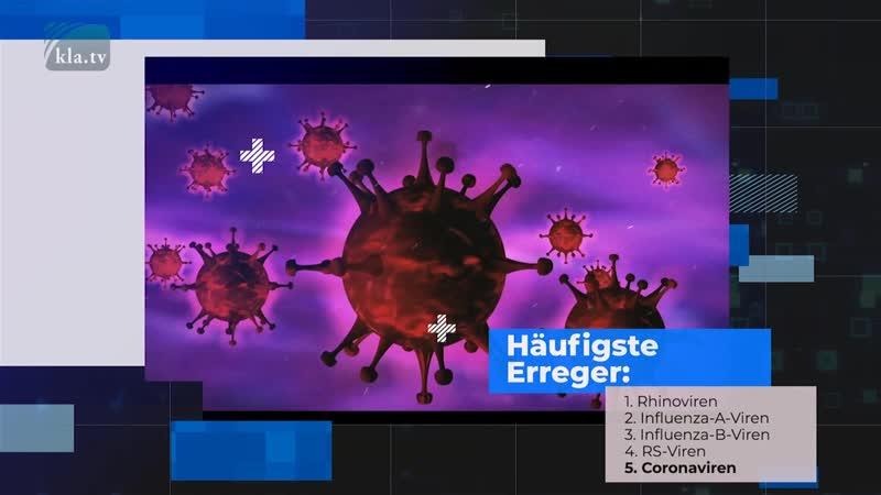 Coronavirus Eine Atemwegserkrankung wie jeden Winter Dr Wodarg 18 03 2020 15894
