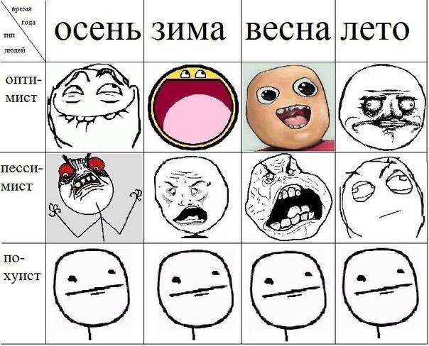 Названия мемов картинки