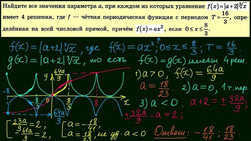 Задание 18 ЕГЭ по математике 15