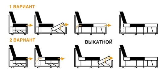 Волшебное превращение дивана в кровать!, изображение №3