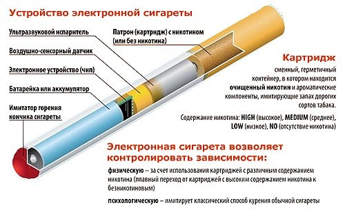 Эл сигареты купить в симферополе купить в спб masking электронная сигарета