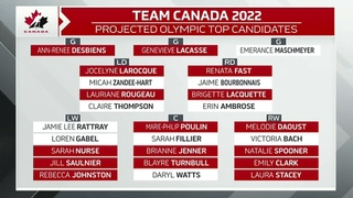Projecting Canada's 2022 Women's Olympic Hockey Team Roster