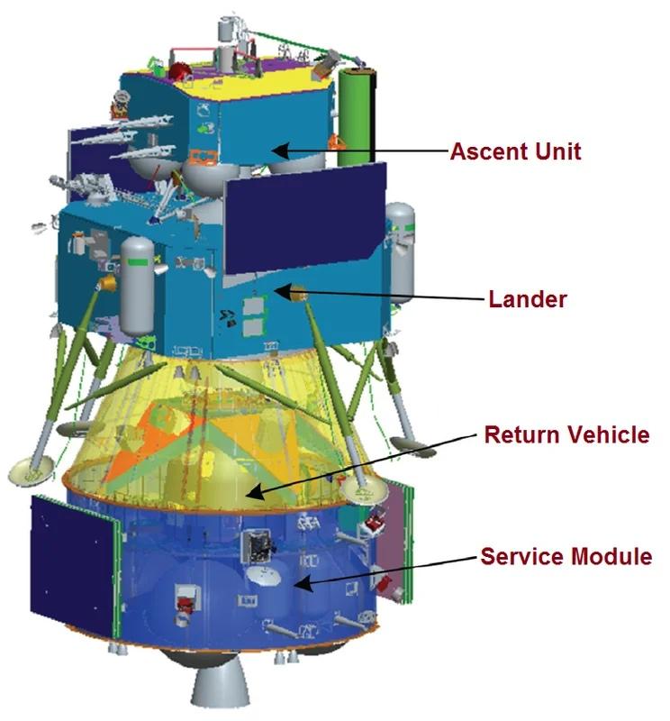 лунная станция и её приборы