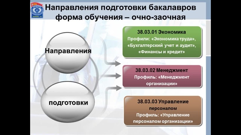 Презентация Оренбургского филиала ОУП ВО АТиСО
