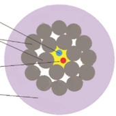 Бронированный Оптический Геофизический Электрический Коаксиальный Специальный кабель   БОГЭКС 8-6,0