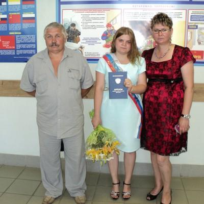 Алёна Жданова