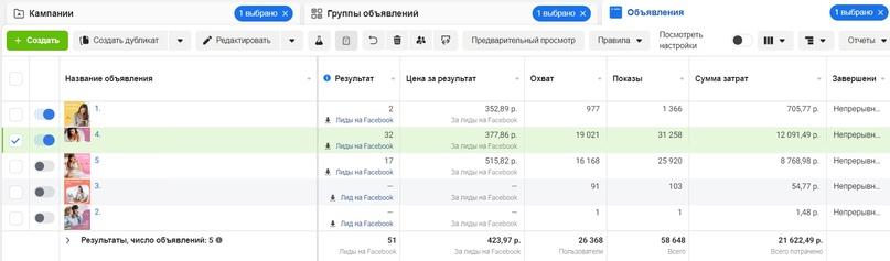 Реклама акции по ЭКО для клиники в соцсетях: 127 целевых лидов на услугу за 175 тысяч рублей, изображение №13