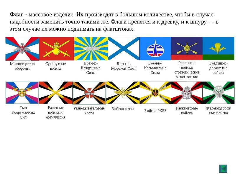 Для полного понятия что такое флаг и какие ныне официально утверждены