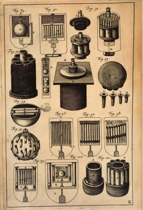 Ракеты XVI века: пилотируемые, многоступенчатые и с соплами, изображение №6
