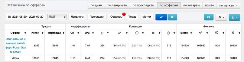 36 214 рублей на белой товарке с TikTok — кейс новичка, изображение №4