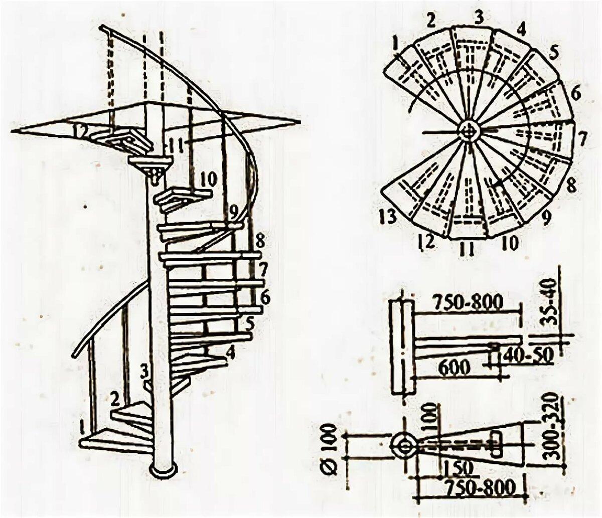 чертеж винтовой лестницы