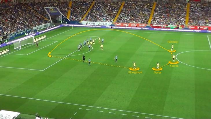 Разбор стандартов РПЛ в первой части сезона, изображение №28