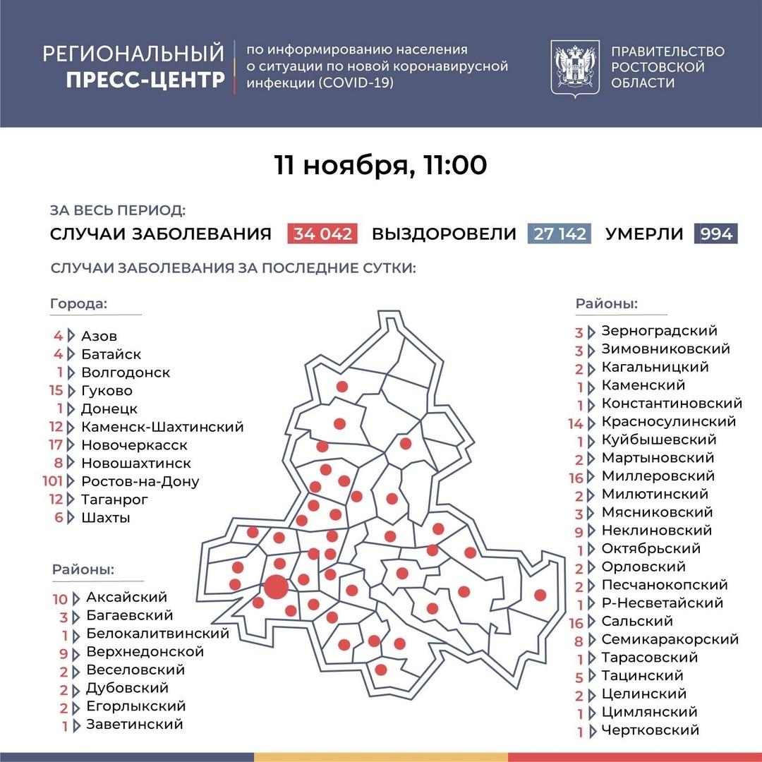 На Дону число инфицированных COVID-19 выросло на 308, в Таганроге 12 новых случаев