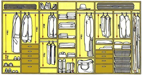 ????????Полезные схемы для планировки мебели. На заметку????