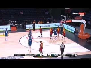 Galatasaray - Türk Telekom